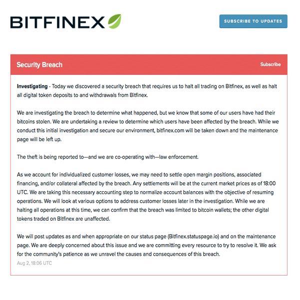 Bitfinex Exchange Hack