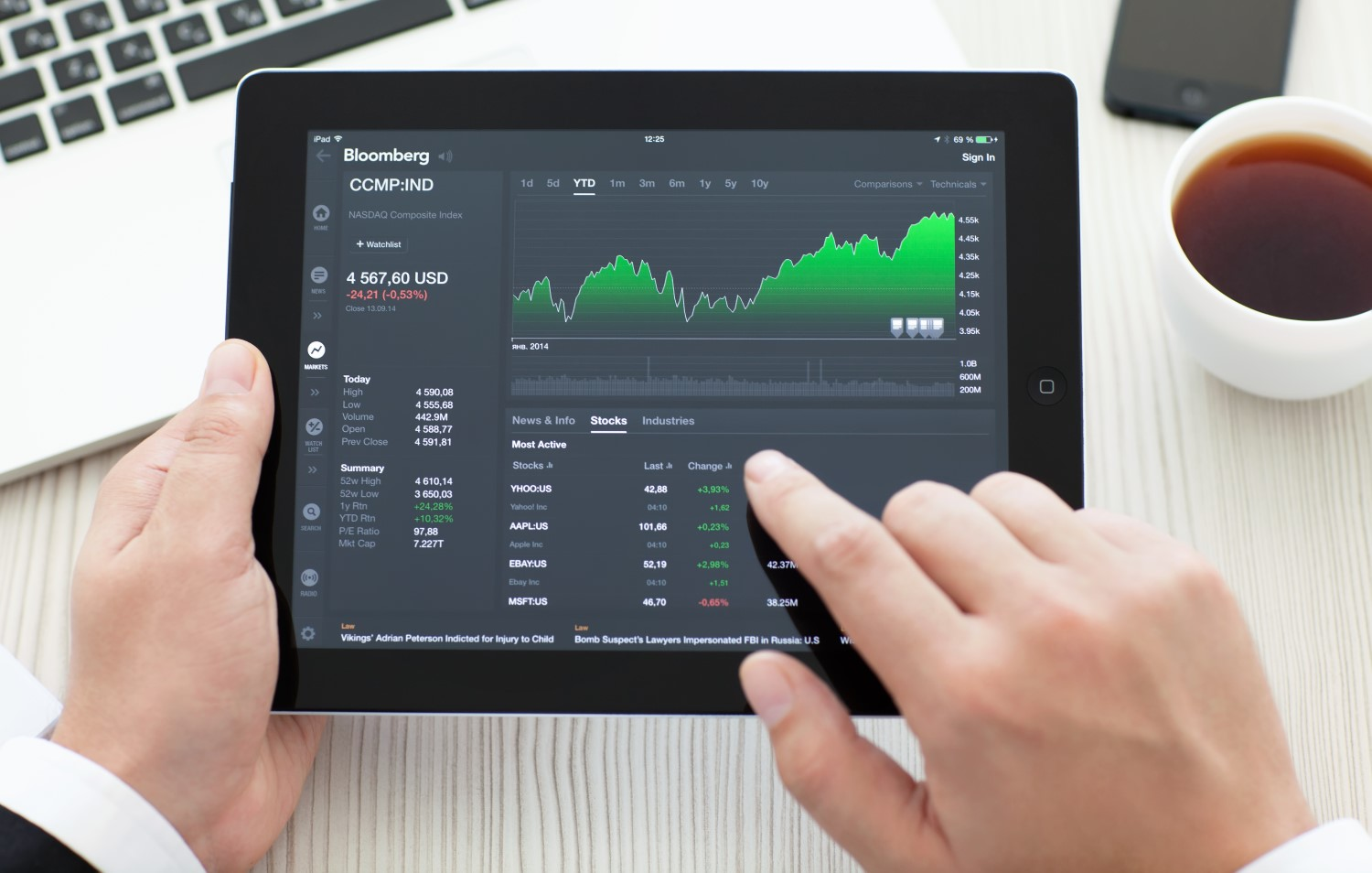 CoinMarketCap Crypto Indices Launch on Nasdaq, Bloomberg, Reuters